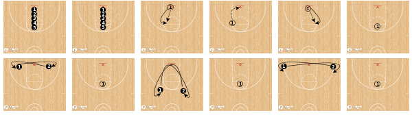 All American Shooting drill